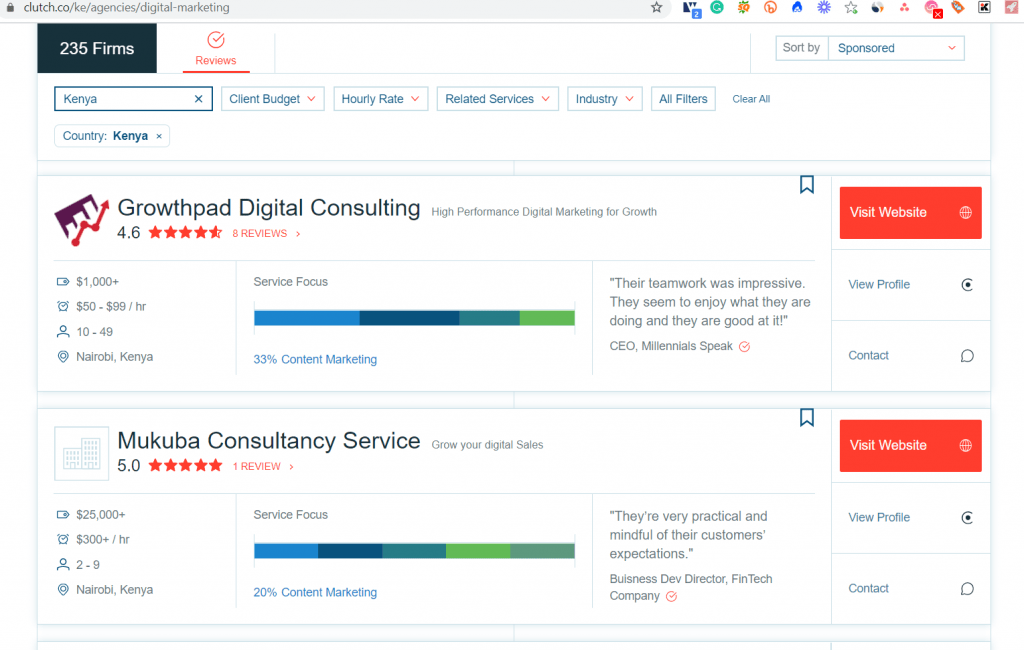 rating of digital agencies on clutch.co